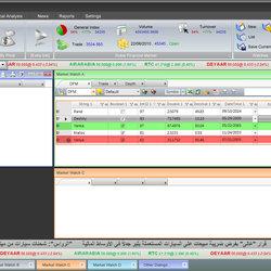 User Interface Design for EMAAR