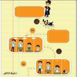 E-learning Infograph