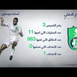 Ahly Jeddah Infographic