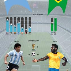 اساطير كرة القدم ماردونا وبيليه