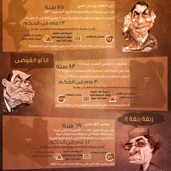 The fall of Arab dictators