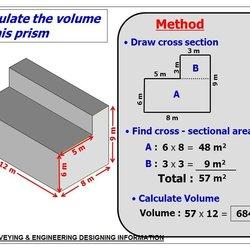 methode de calcule
