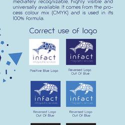 هوية كاملة لشركة تدعى infact