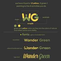 wander green