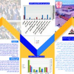 برشور لمعهد الدكتور مقلم للعلوم الصحية/شبوة تصميم علاء الظافري