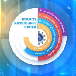 SEVEN Security systems Video production