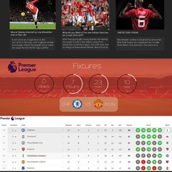 Manchester united Deals_ eCommerce website