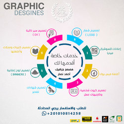 إعلان تصميم الجرافيك