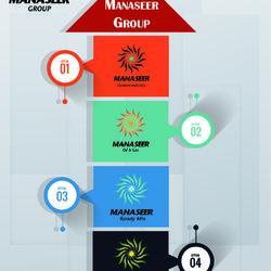 Manaseer Group
