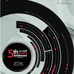 Poster for 5th settlement community