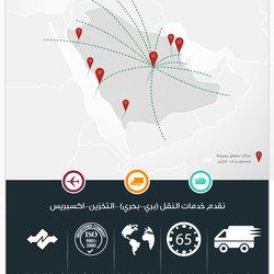 انفوجرافيك شركة الذياب