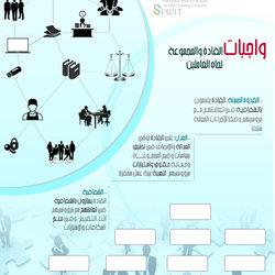 """تصميم الوثائق الخاصة للشركات """" وثائق أخلاقيات العمل وغيرها"""