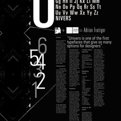 Univers Typeface Poster