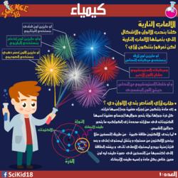 مقال مجلة إلكترونية علمية للأطفال