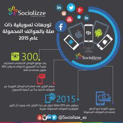 Infographic Design 2