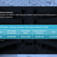 Retail Group Jordan Company Profile