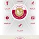 MOYS Qatar