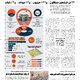 انفوجرافيك مجلس الشعب المصرى جريدة الاهرام