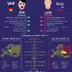 مقارنة بين ادولف هتلر و فلادمير بوتين انفوجرافيك