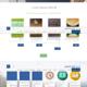 معهد آفاق الالكتروني لعلوم القرآن و السنة