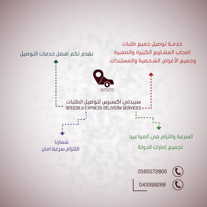 جميع مشاريعي ع موقع بيهانس
