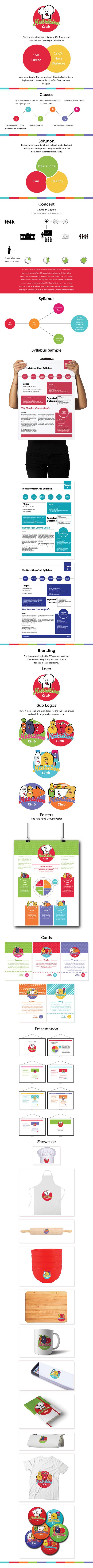 The Nutrition Club