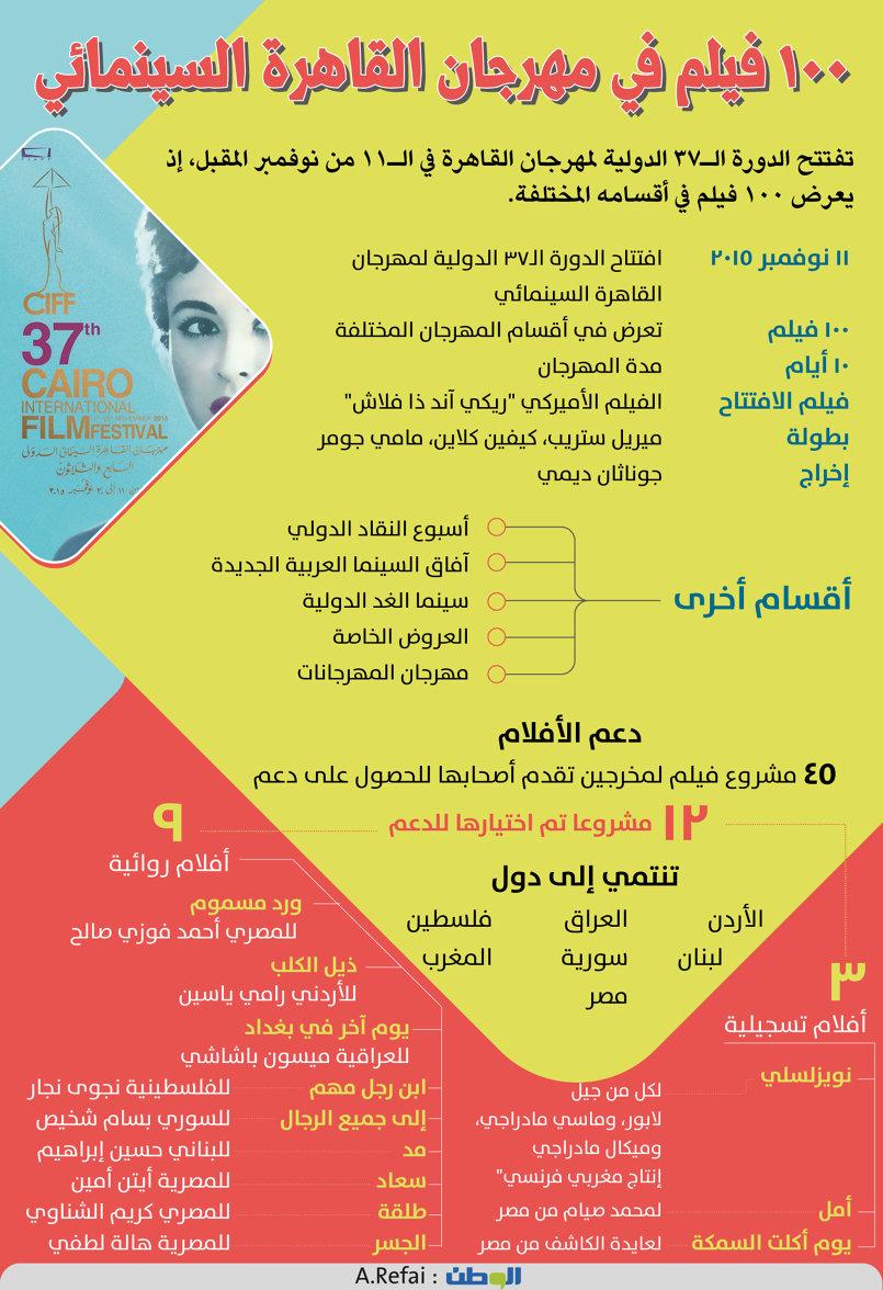 Cairo film Fastival