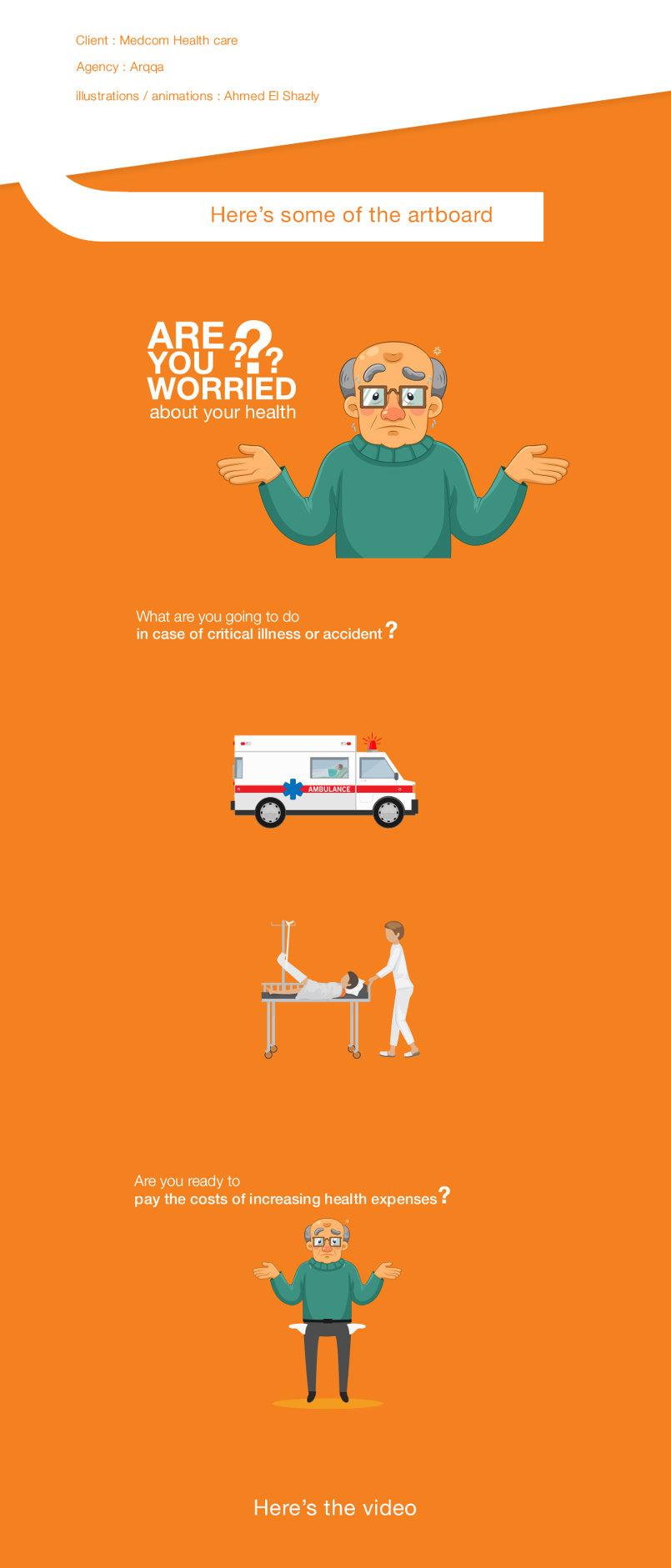 Medcom health care