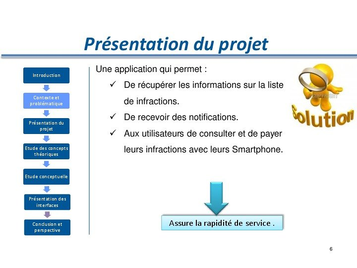 Etude, conception et réalisation d'un système d'information sur les i