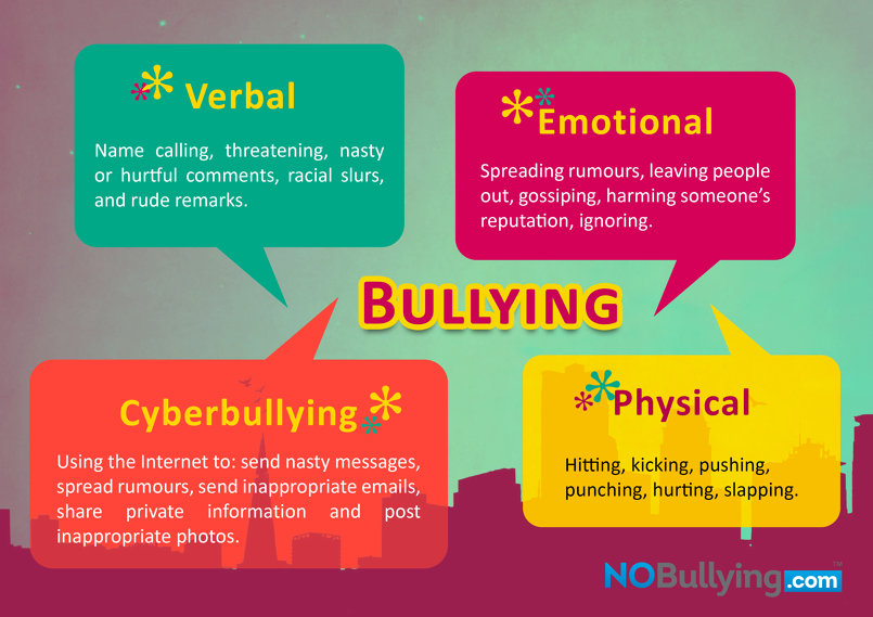 Bullying Resource