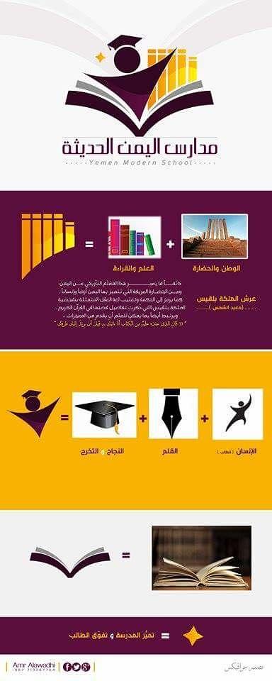 مدارس اليمن الحديثة