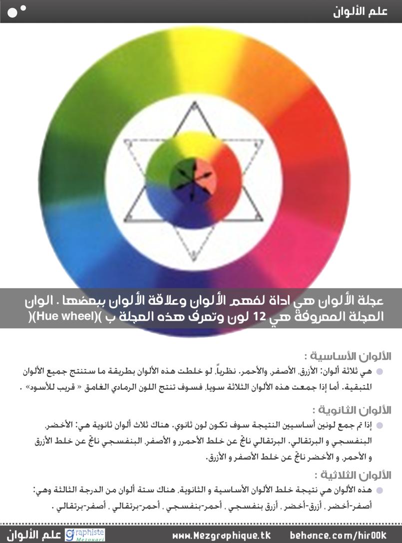 la signification de couleur by el mehdi el mezouari 181995 el mehdi tasmeem me. Black Bedroom Furniture Sets. Home Design Ideas