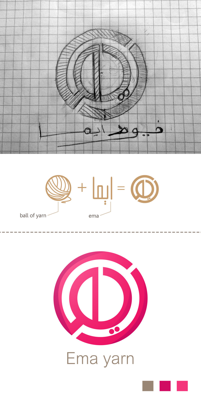 ema yarn logo