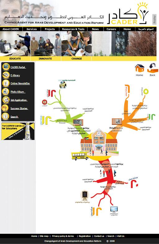 www.caderco.com/Mind map
