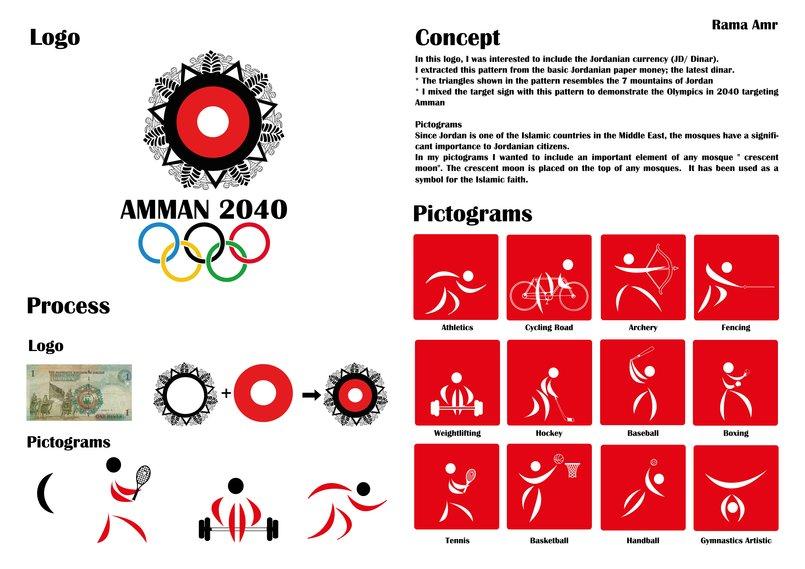 Amman Olympics 2040