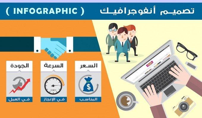 تصميم انفوجرافيك