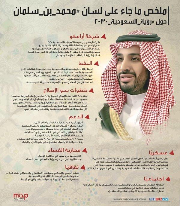 تصريحات الأمير محمد بن سلمان