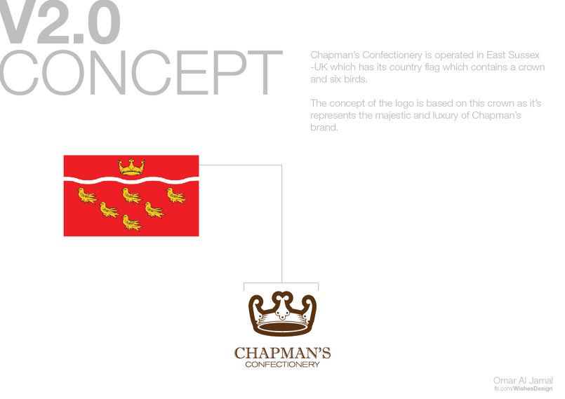 Chapman's Confectionery V2.0