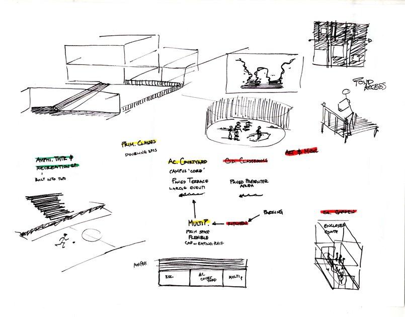 programmatic sketching