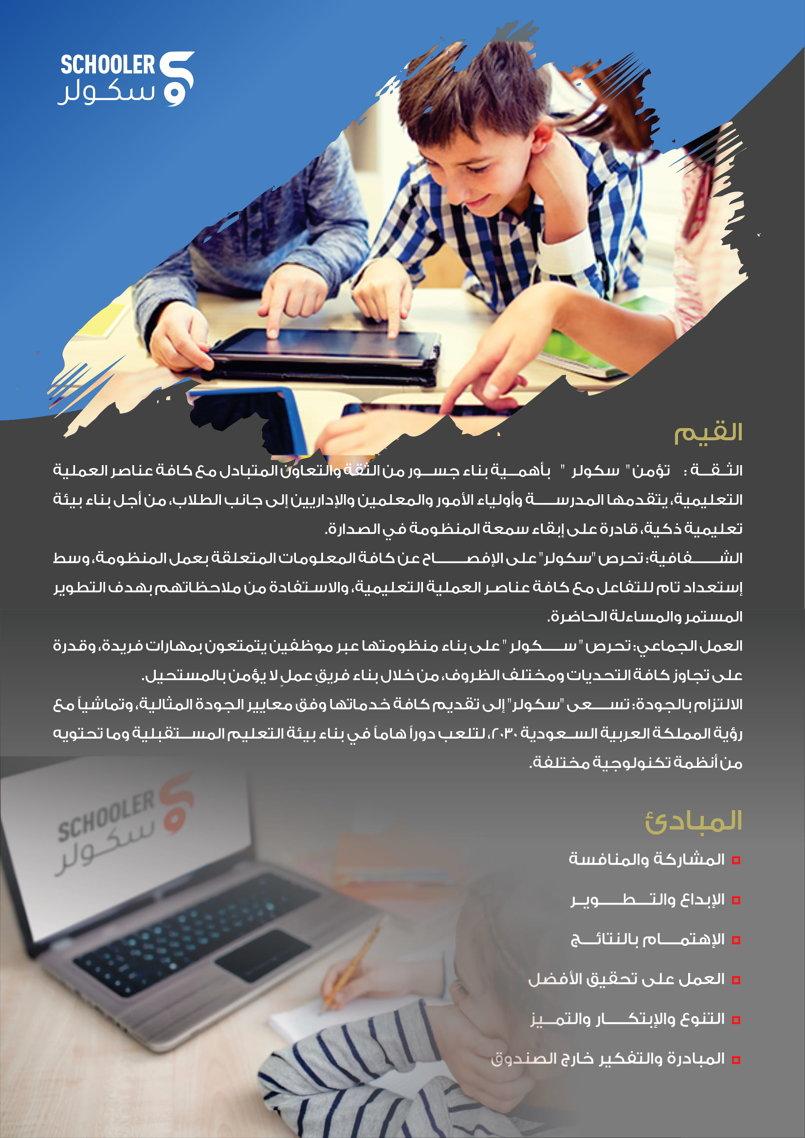 اعداد بروفايل عربي ابداعي في التفكير