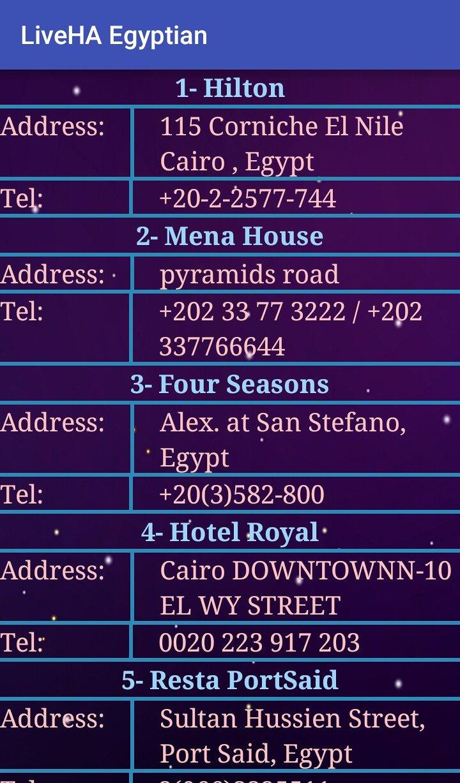 Hotels List