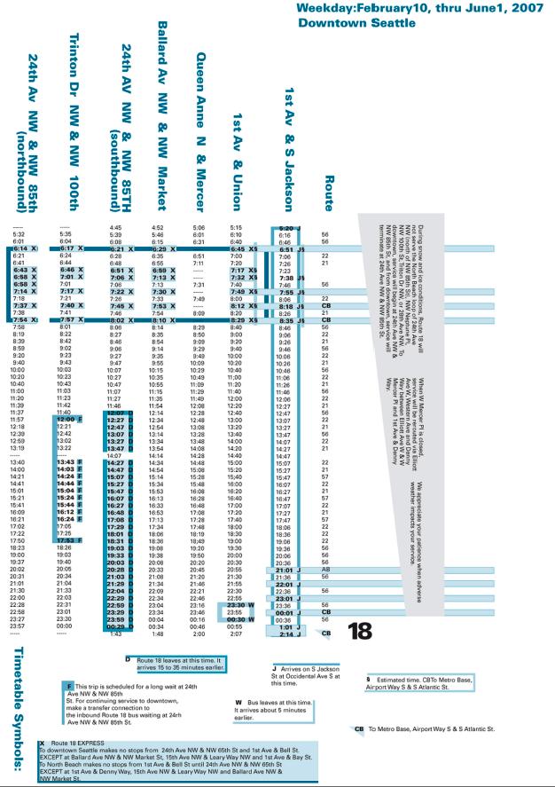 designed schedule