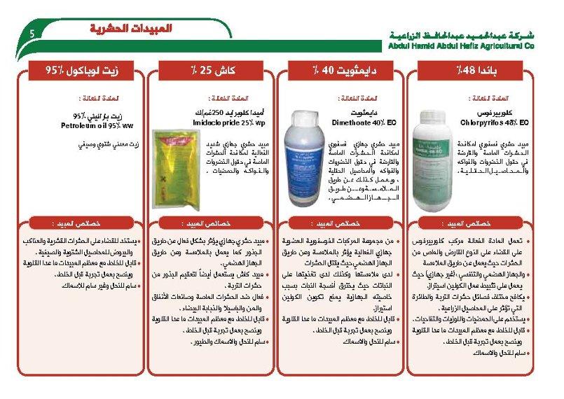 Abdel Hamid Abdel Hafez & Sons Agricultural Co - amman