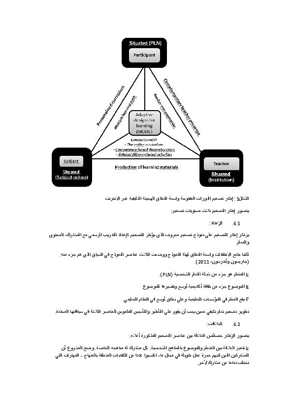 ترجمة صفحات من بحث في التعليم عن بعد MOOC