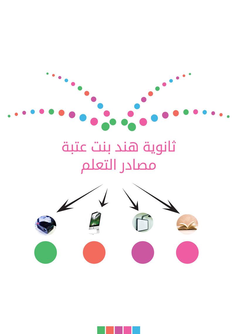 پلیس راه سلفچکان شعار مركز مصادر التعلم