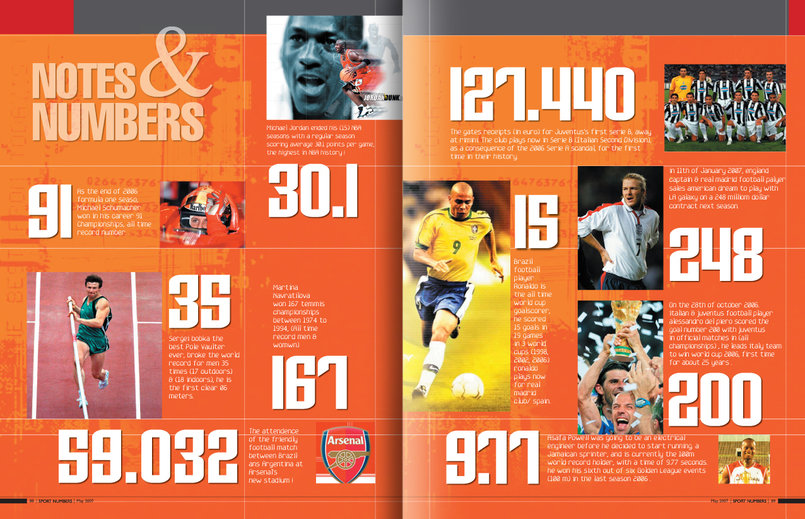 Sport Numbers !