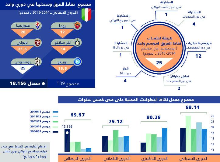 http://al-akhbar.com/node/232067