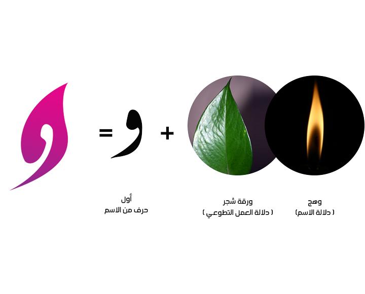 شعار وهج