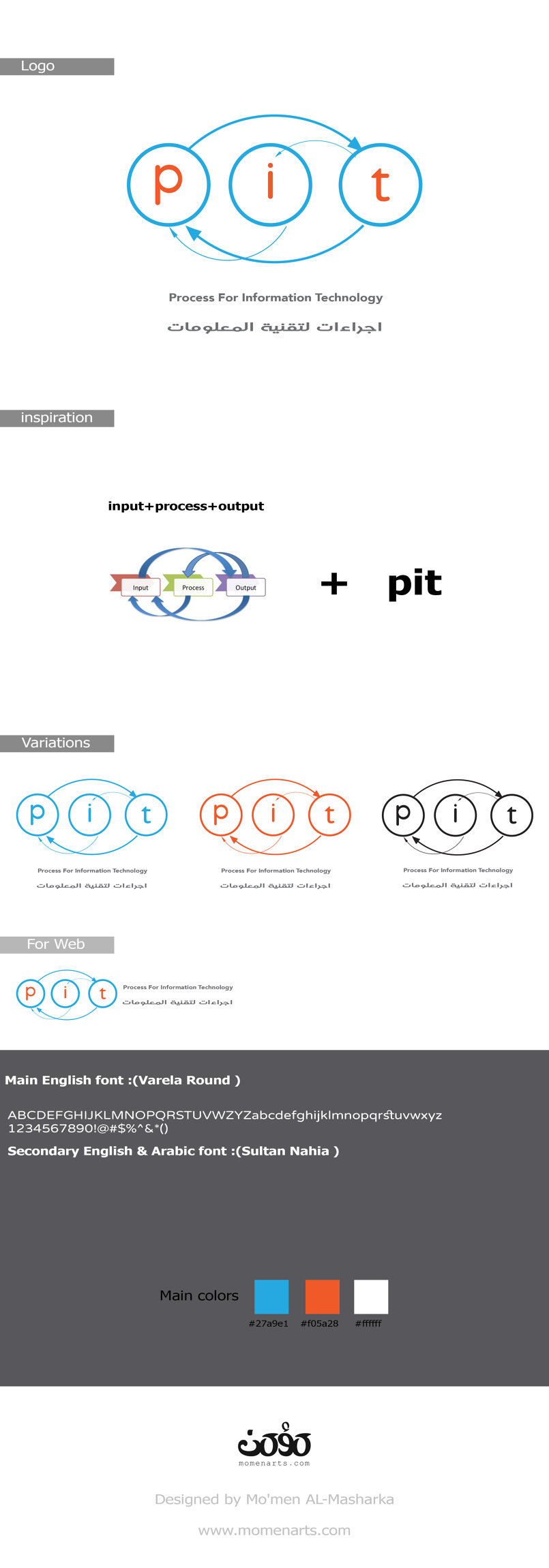 pit – process for information tecnology  country :Libya  Project designed in 2014 Mo'men AL-Masharka www.momenarts.com