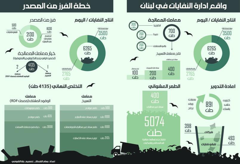 http://al-akhbar.com/node/239029